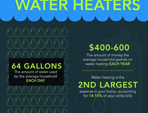 Is water heating a tankless job?